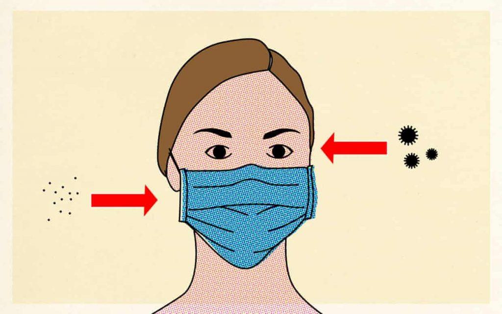 prevent corona virus